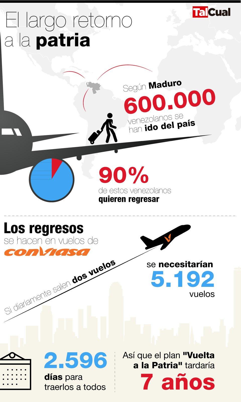 Emigración o diáspora venezolana ? Scaletowidth#tl-1094736737294352386;'
