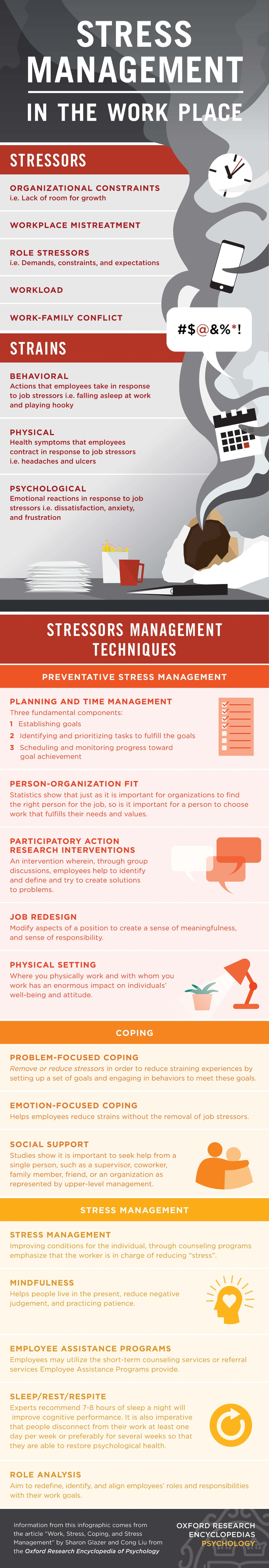 Work, Stress, Coping, and Stress Management - Oxford Rese...