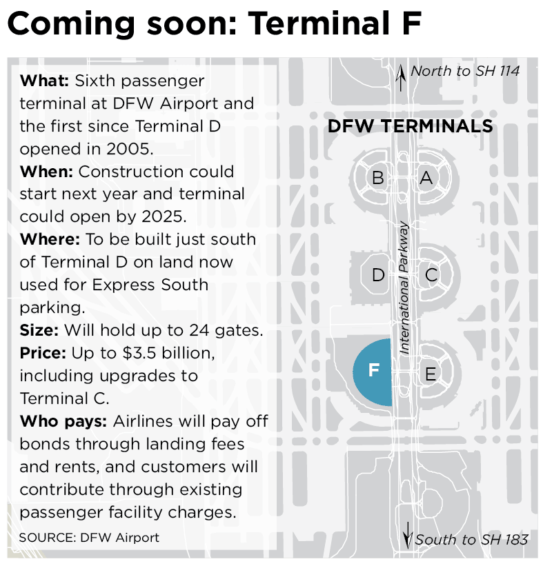 Fort Worth Airport and American Airlines plan for a sixth terminal