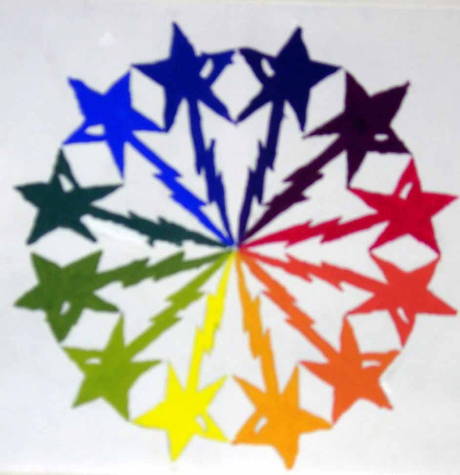 Color Wheel Thinglink
