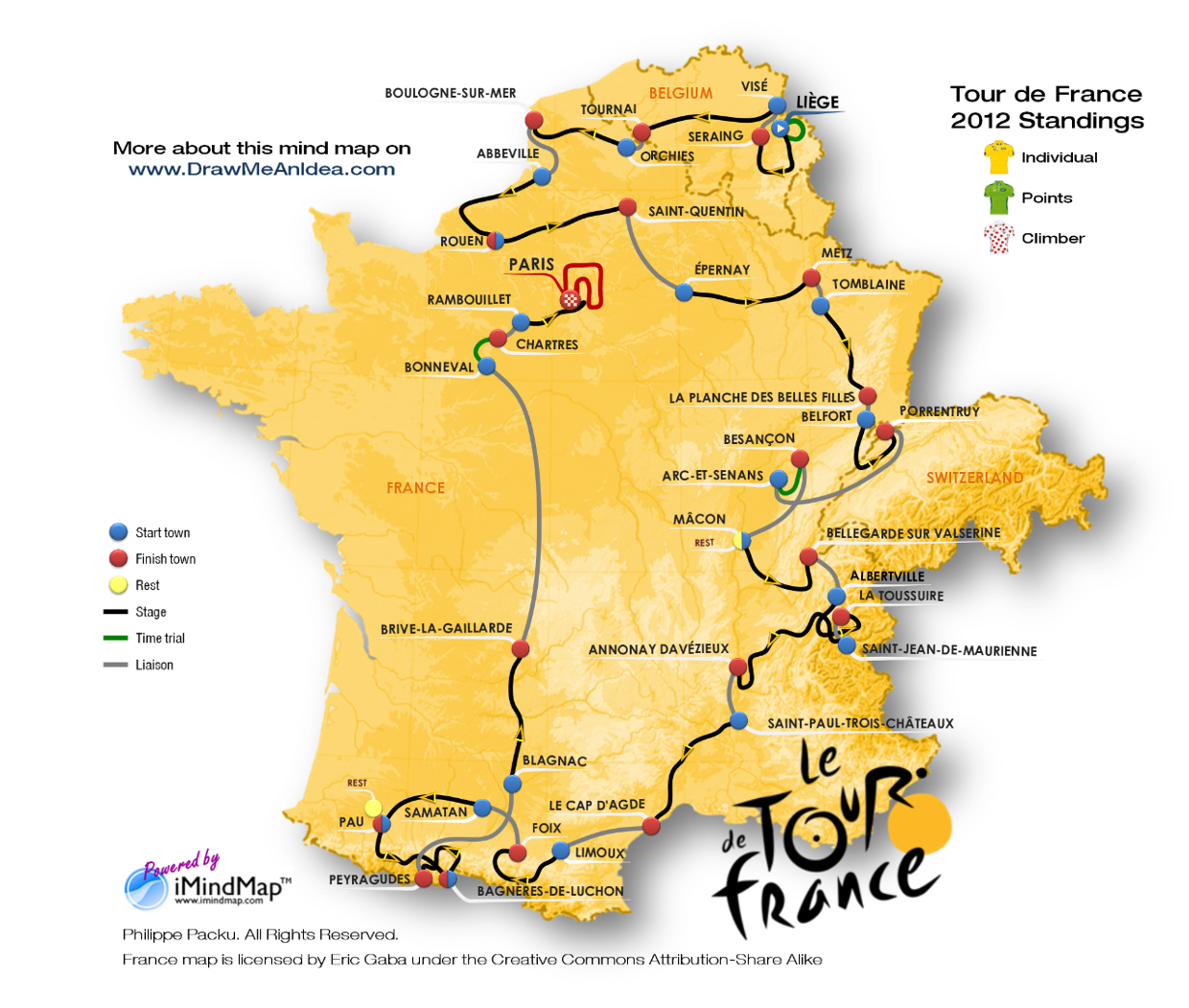Tour de France 2012 - Mind Map