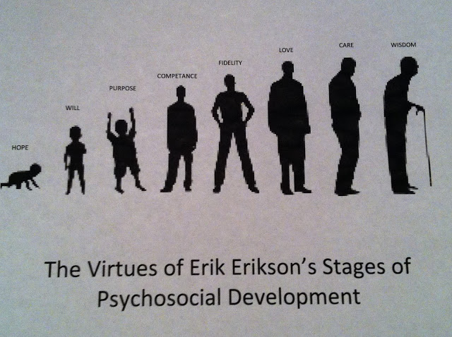 argument s against erickson s psychosocial theory According to erik erikson, a prominent developmental theorist of the 1950's, youth must resolve two life crises during adolescence unlike many other developmental theorists of his era, erikson's psychosocial theory of human development covers the entire lifespan, including adulthood.