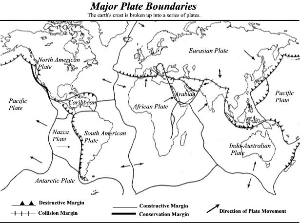 Plate Boundaries and Movement