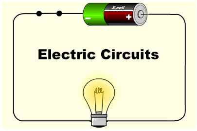 Electrical Energy - Welcome to Miss Cuje's Science Class!
