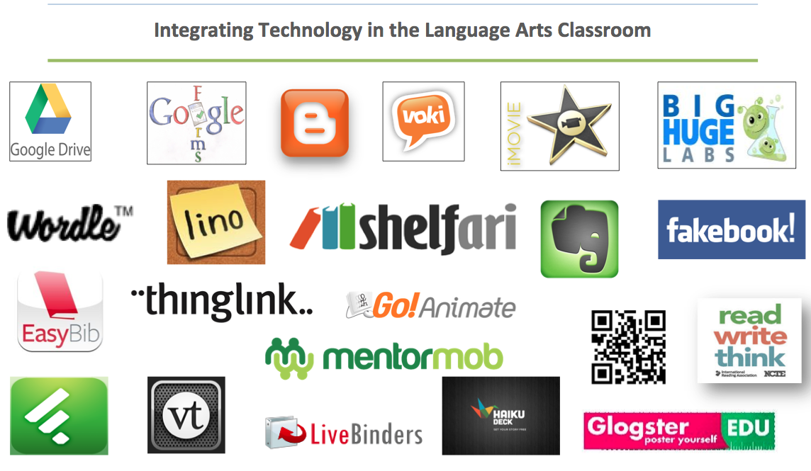 Integrating Technology in the Language Arts Classroom