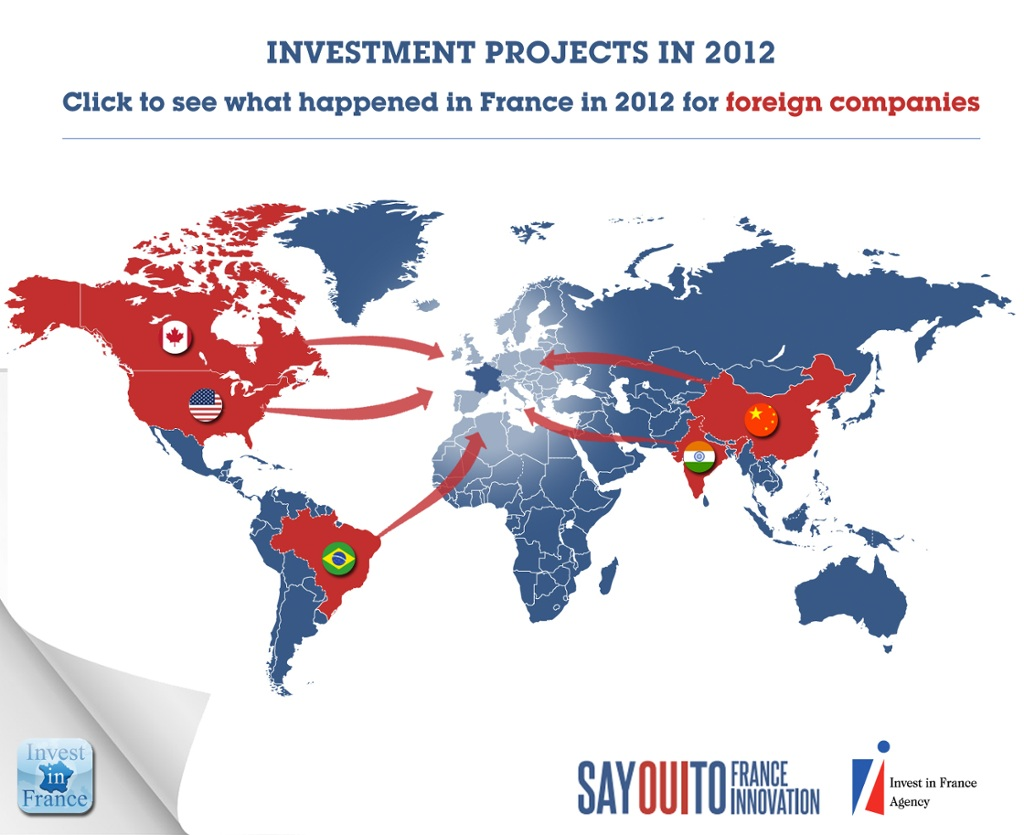 Foreign investment projects in France in 2012