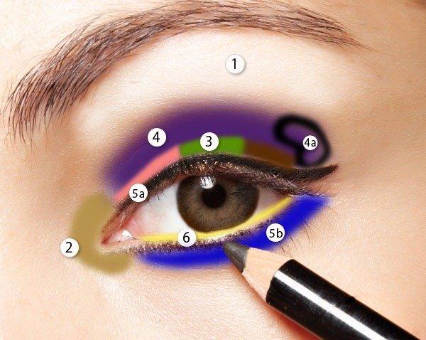 Como maquillar los ojos thinglink - Como pintarse los ojos de negro ...