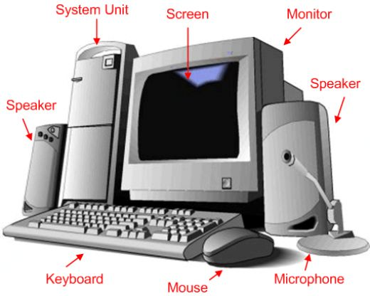 CAN IDENTIFY THE DIFFERENT PARTS OF HARDWARE (MOUSE, MONITOR, TOWER ...