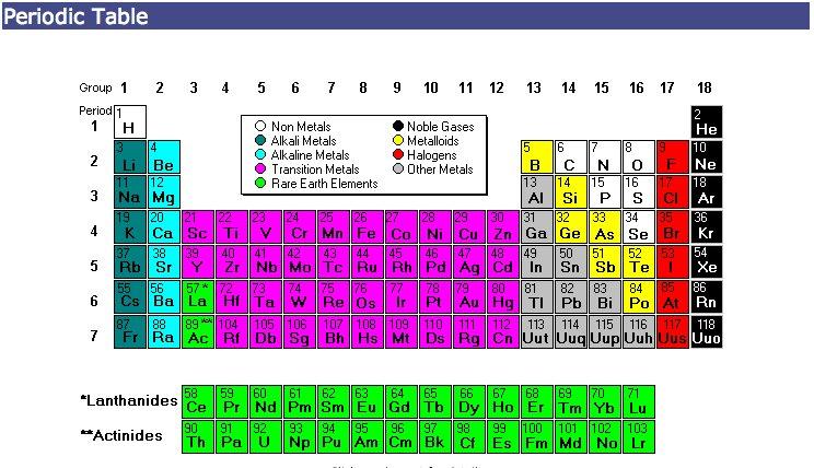 Any of the gaseous elements helium neon argon krypton thinglink urtaz Choice Image