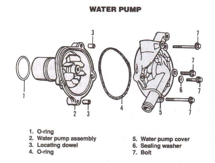 What Can Be Used For Sealing Compound On Car Thermostat