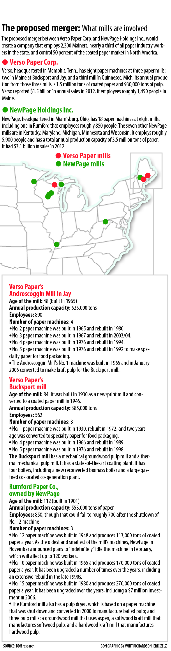 Graphic The Proposed Merger What Mills Are Involved Business Bangor Daily News Bdn Maine
