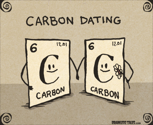 dating objects carbon Carbon dating is unreliable for objects older than about 30,000 years, but uranium-thorium dating may be possible for objects up to half a million yearsyou'd.