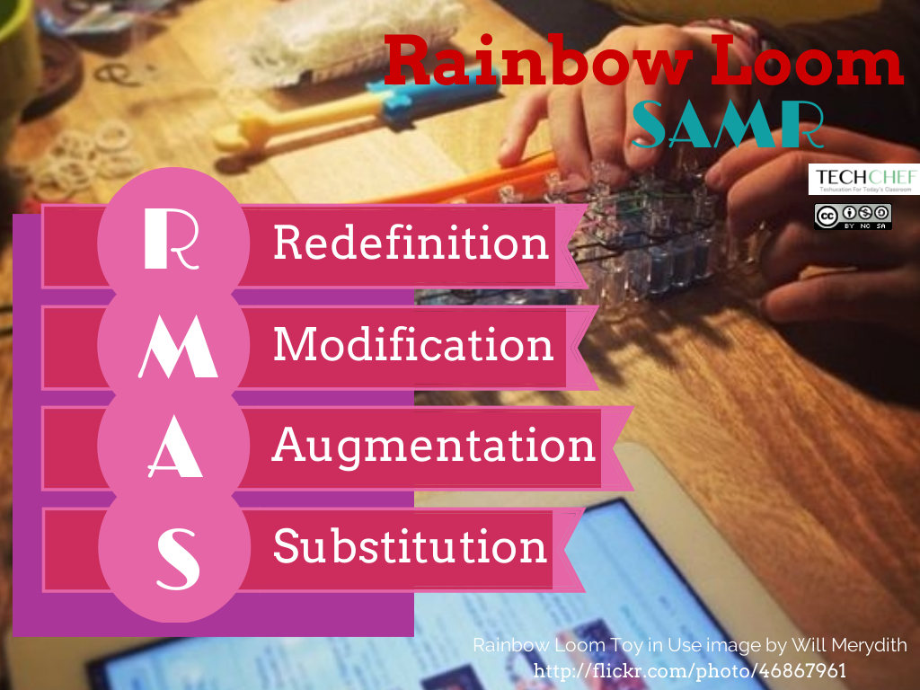 Rainbow Loom SAMR