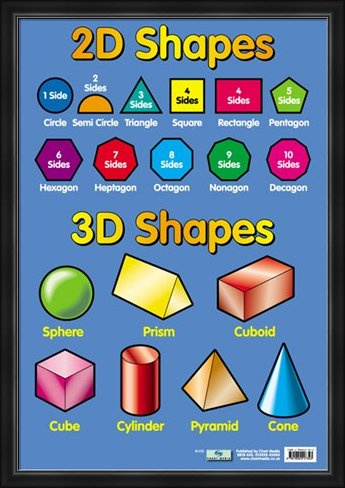 Sorting 3d Shapes Venn Diagram By Mathsframe Ltda Manual Guide