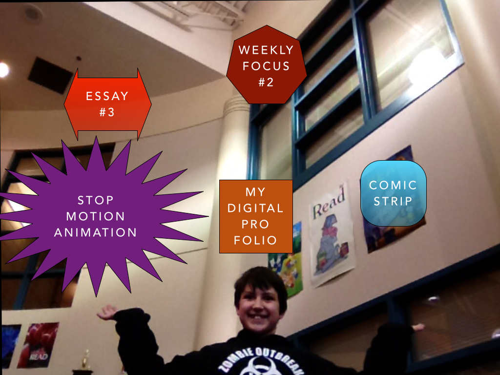An AppSmashing Culminating Digital Porfolio Using Thinglink , Keynote and Google Drive!