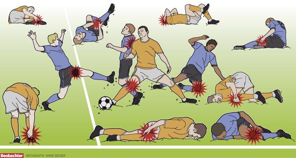 football verletzungen