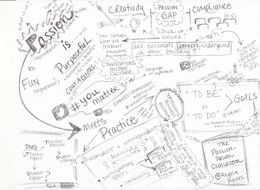 #havpassion Notes & Resources