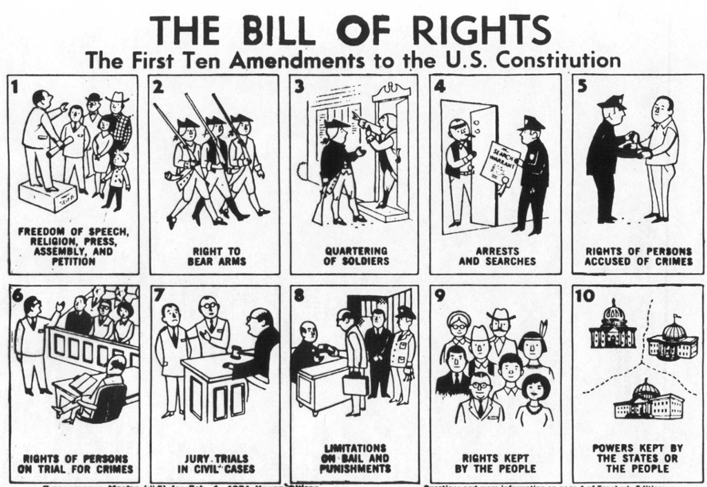 first amendment bill of rights Here's a look at some common first amendment arguments illuminated and debunked by a constitutional expert.