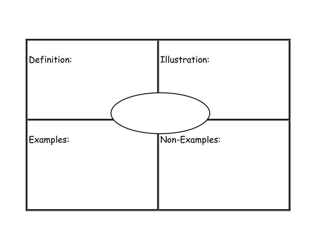 DIGITAL FRAYER MODEL? (MATH EXAMPLE)