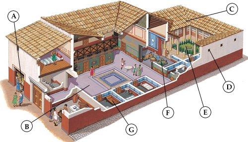 Ayden 39 s roman country house thinglink - La villa romaine antique ...