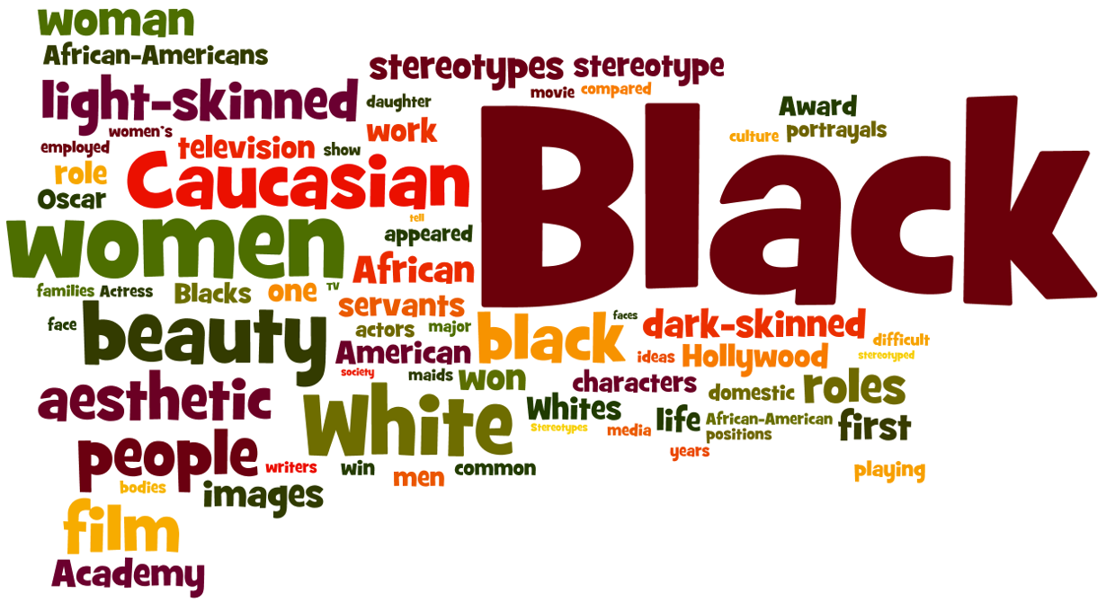 stereotypes of african americans essay Stereotypes in the media affecting african-american men the media in america is such an influential tool that affects how people think, shop, and make judgments.