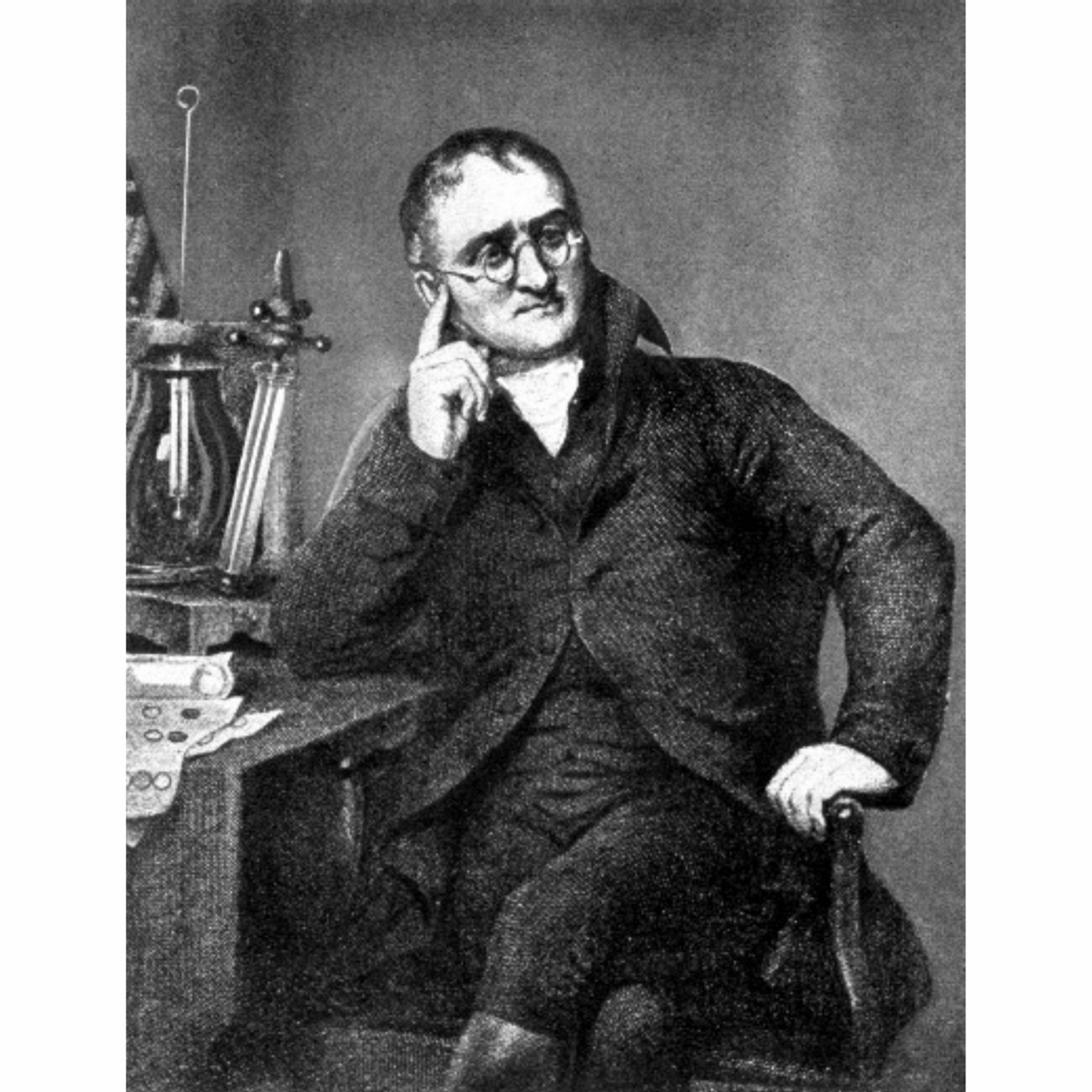 John Dalton Atomic Theory - ThingLink
