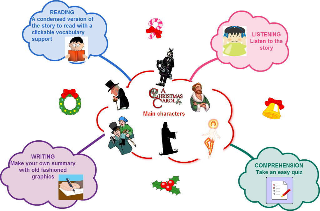 Christmas a story diagram schematic wiring diagram the travelling teachers a flipped lesson about a christmas carol c rh thetravellingteachers blogspot com plot diagram story plot diagram ccuart Choice Image