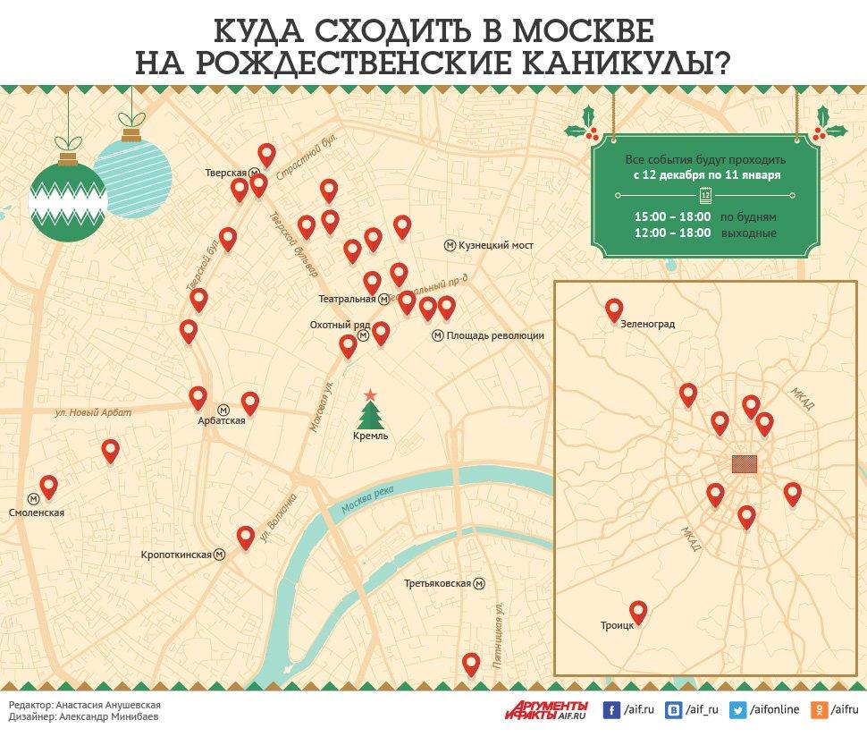 Прогулки по Москве интересно о том куда сходить в Москве