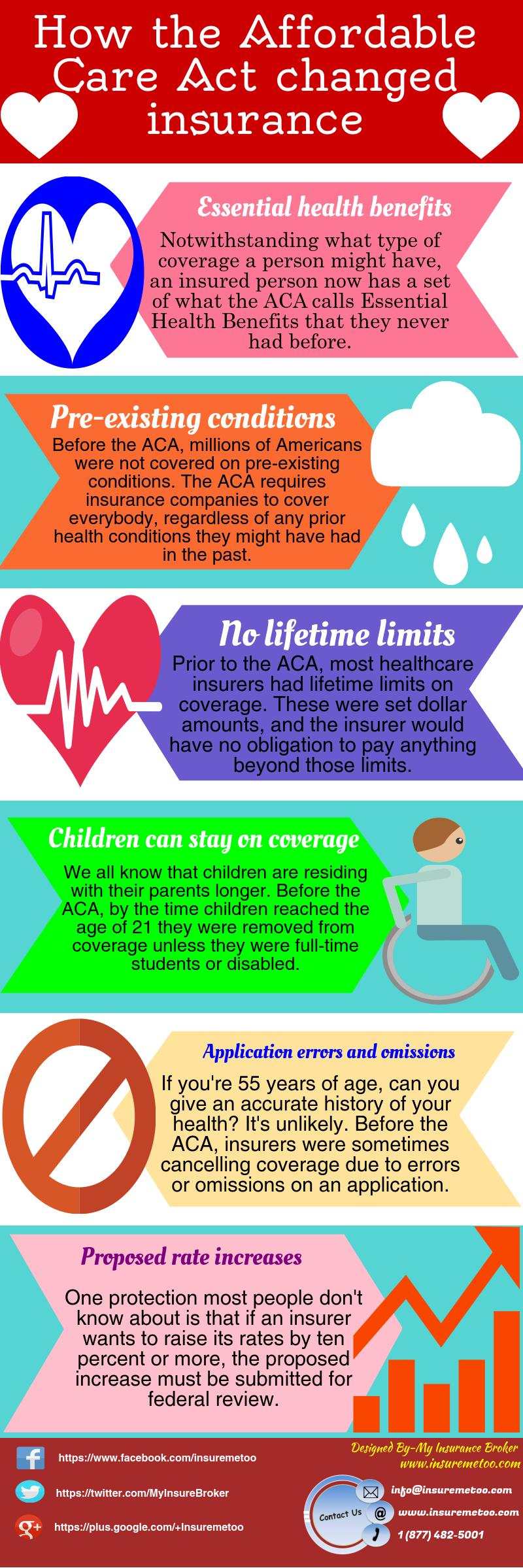 how to get affordable health insurance with pre existing conditions