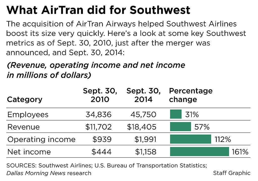 southwest airline reservation number