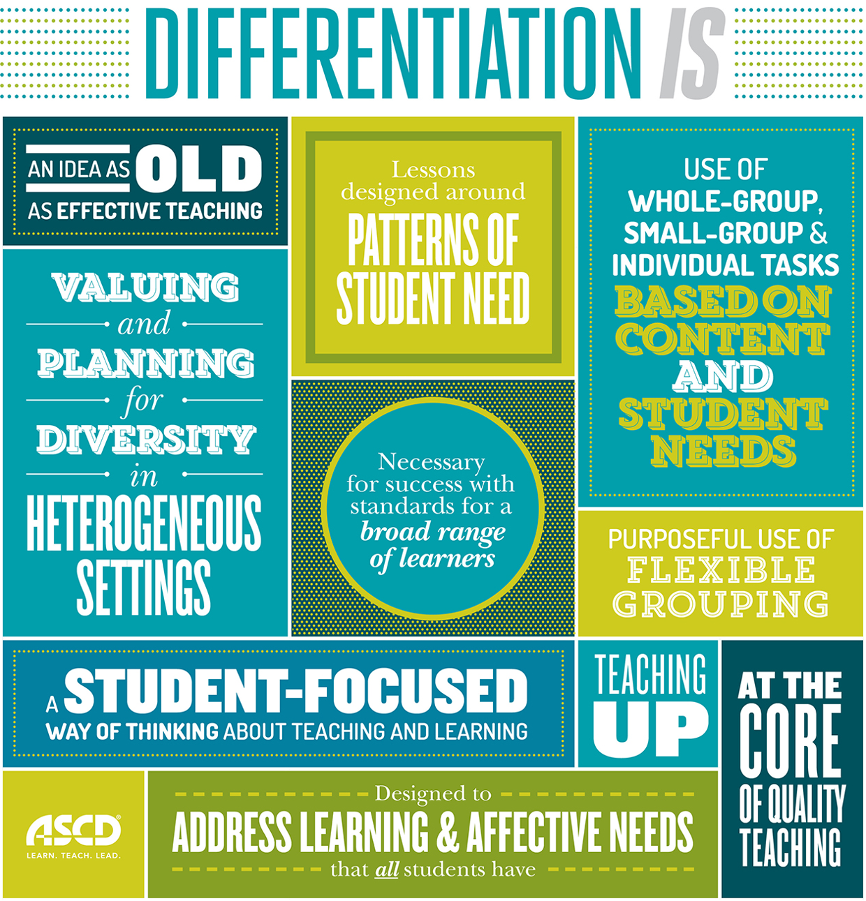 Differentiation with Technology