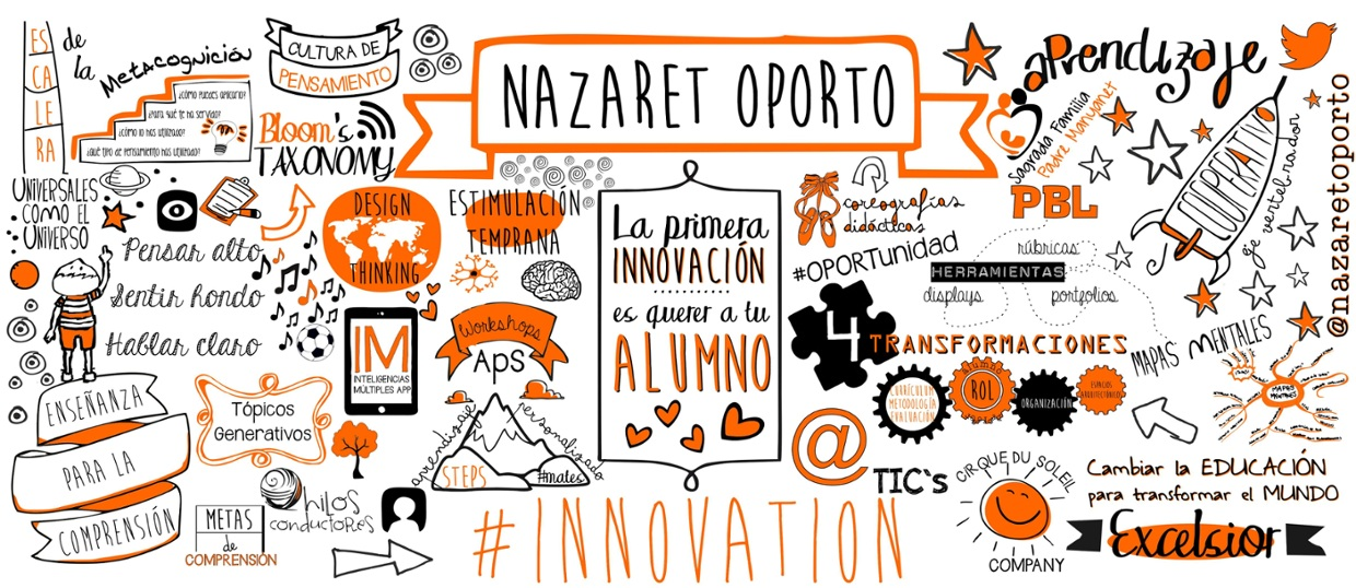 VISUAL THINKING NAZARET OPORTO