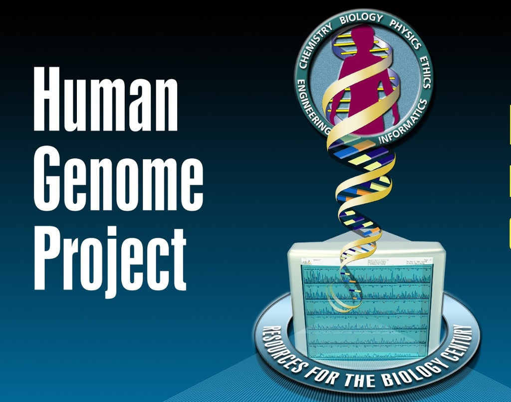 a history of gene mapping and the human genome project in the united states In either europe or the united states after its to alter the human genome to treat genetic in science titled gene therapy for human genetic.