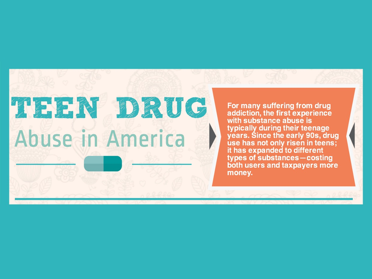 Drug Facts NIDA for Teens