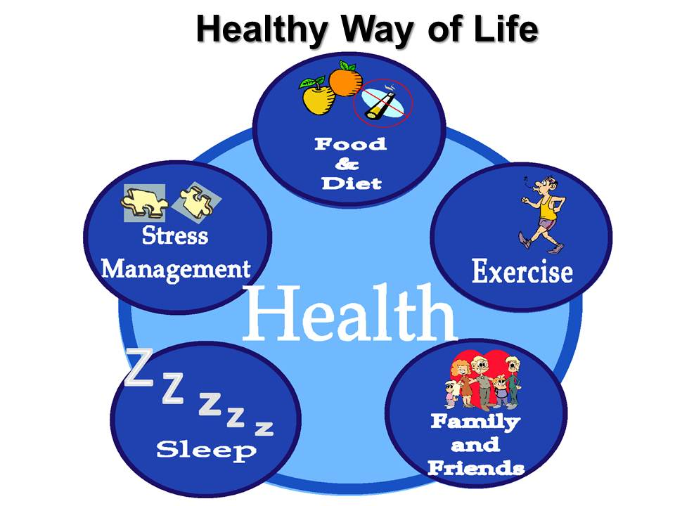 healthier way of life Learn about working at life time - healthy way of life join linkedin today for free see who you know at life time - healthy way of life, leverage your professional network, and get hired.