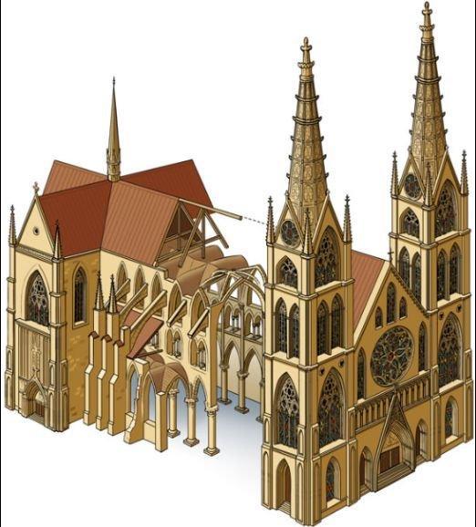 Blog del profe jaime el arte medieval g tico y rom nico for Arquitectura gotica partes