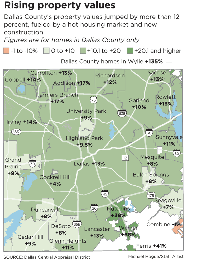 Dallas County Tax Office Property Values