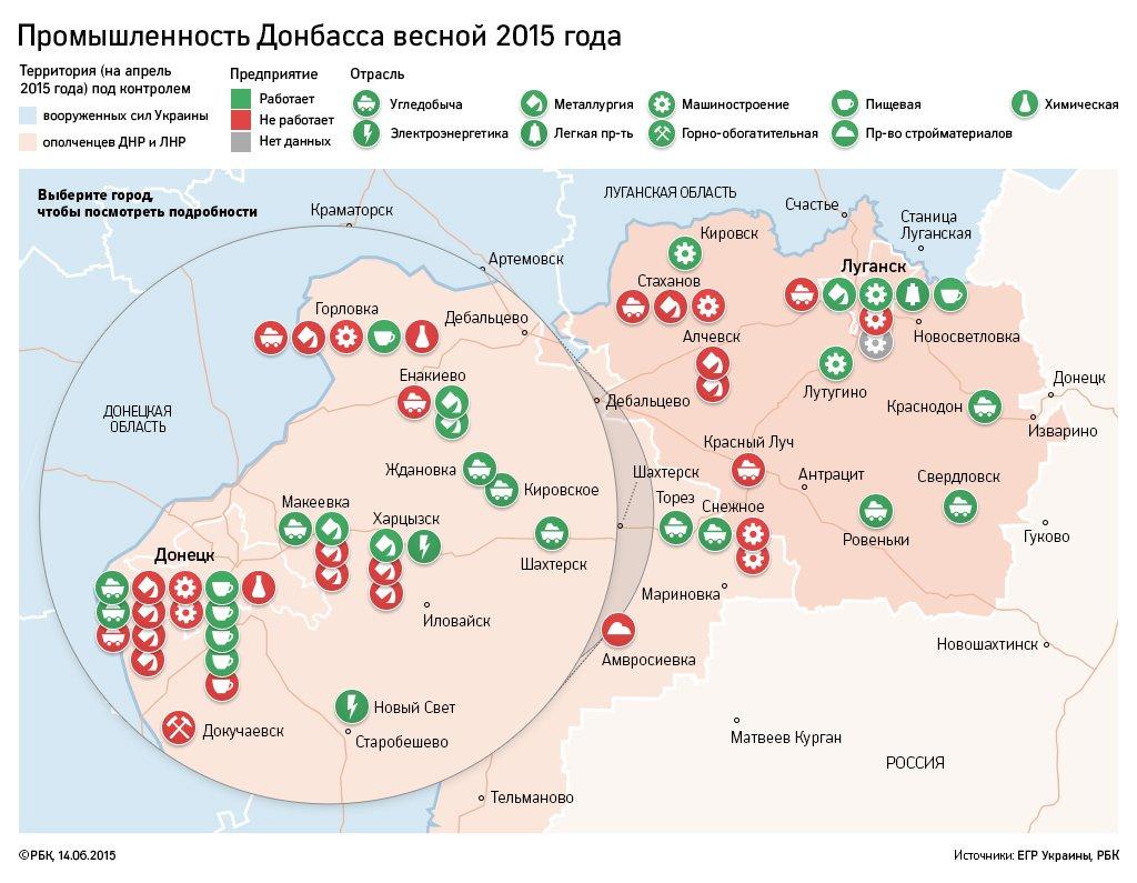 Карта visa platinum со скидкой Борисоглебск