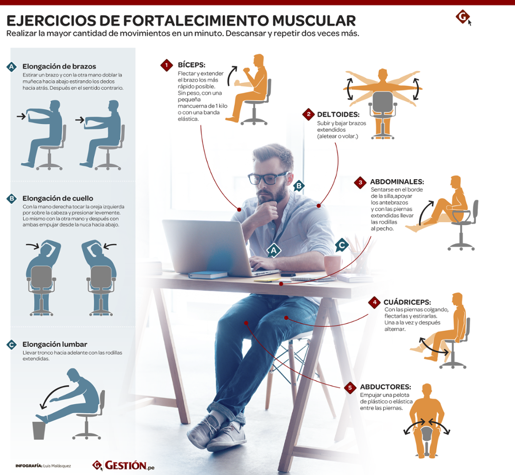 8 ejercicios que debe practicar en la silla de su oficina for Ejercicios en la oficina