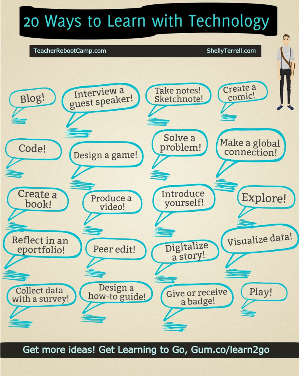 20 Ways to Transform Learning with Technology! by Shelly Sanchez Terrell