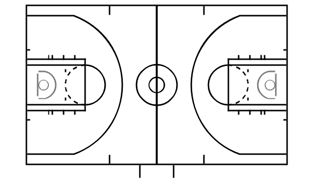 Three-point line, Backboard, Basket (hoops), Free throw l...