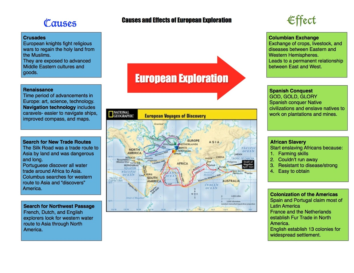 exploration cause and effect 2013-9-13 cause- europeans established plantation colonies effect- europeans made a lot of money selling cash crops such as sugar cane, rice, tobacco, and indigo.