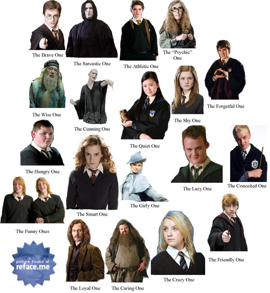 Characters in Harry Potter