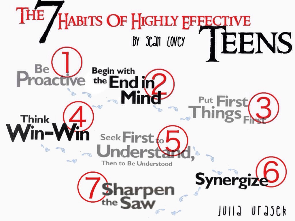 7 habits of highly effective teens Stephen covey's the seven habits of highly effective people was a groundbreaking bestseller, and one of the most successful leadership books of all time, with more than 10 million copies in print.