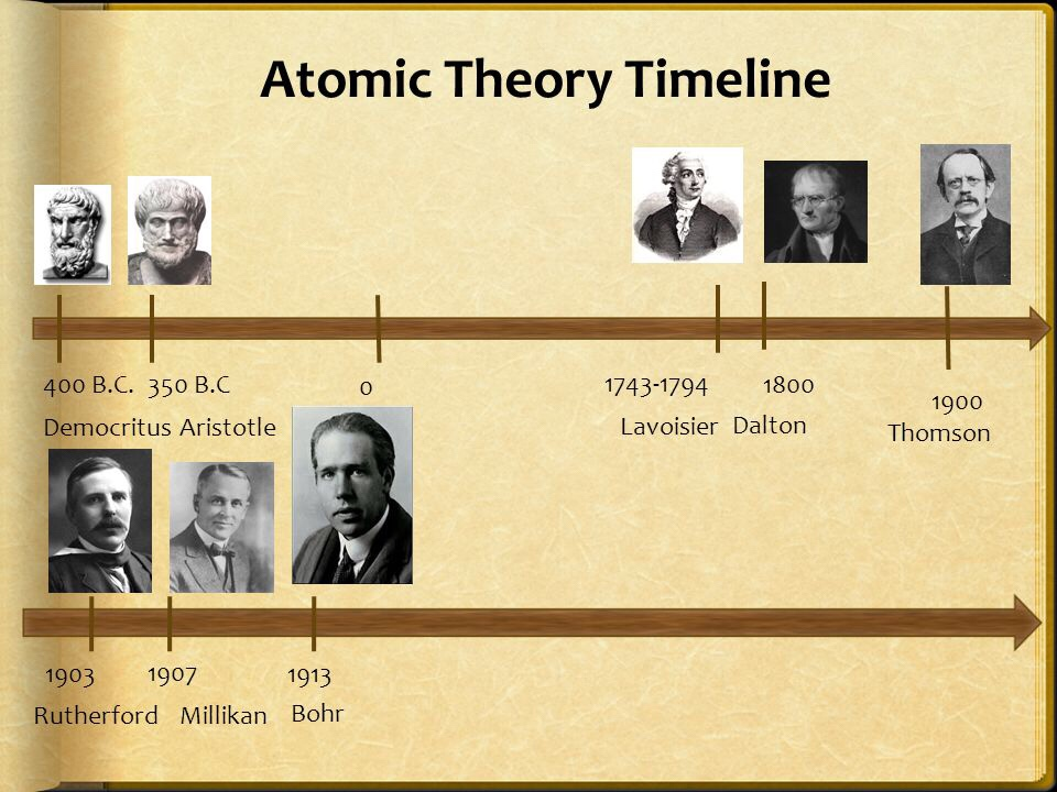 Atomic theory | physics | Britannica.com