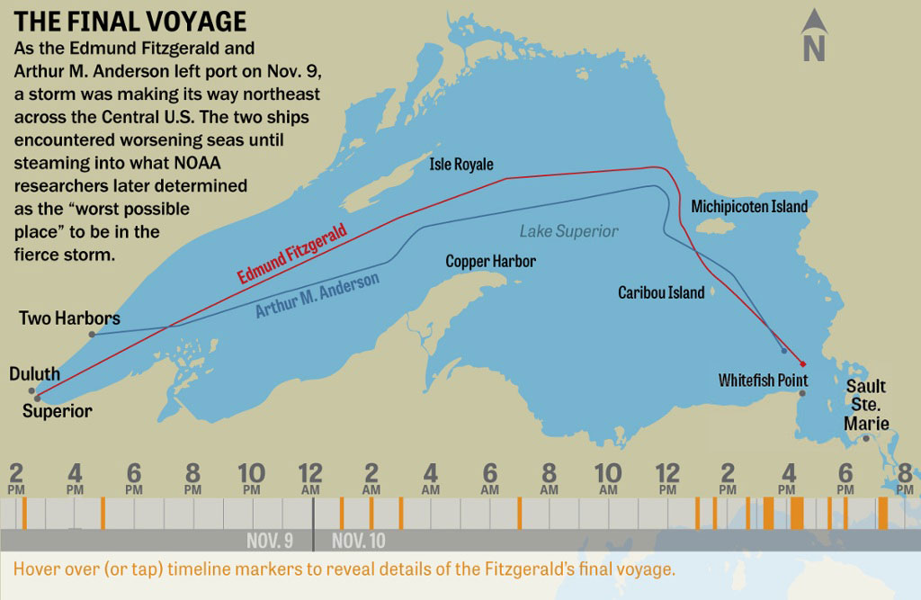 Follow The Final Voyage Of The Edmund Fitzgerald