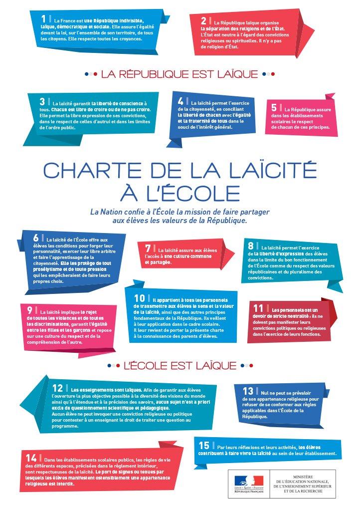 Image Representant Le Sport >> La laïcité à l'école - Ministère de l'Éducation nationale