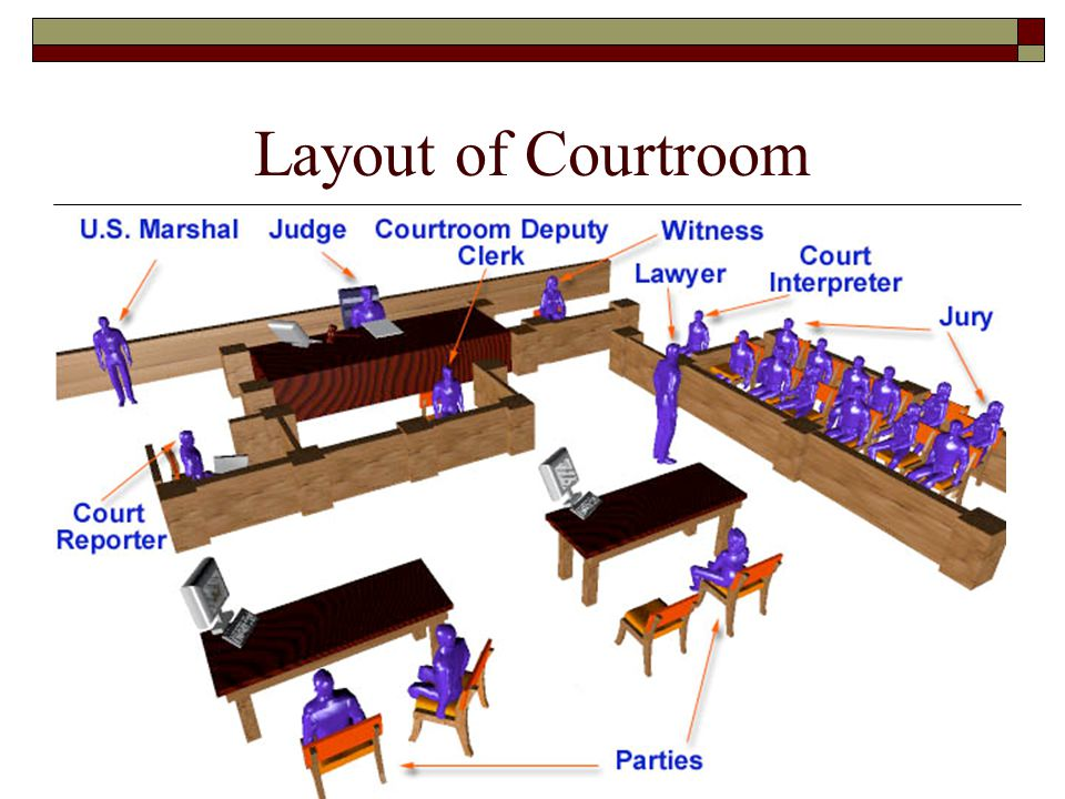 courtroom proffesional standards Courtroom participants' professional standards research on the internet and locate at least one real-life example of each of the following: - prosecutorial misconduct - ineffective assistance by criminal defense counsel .