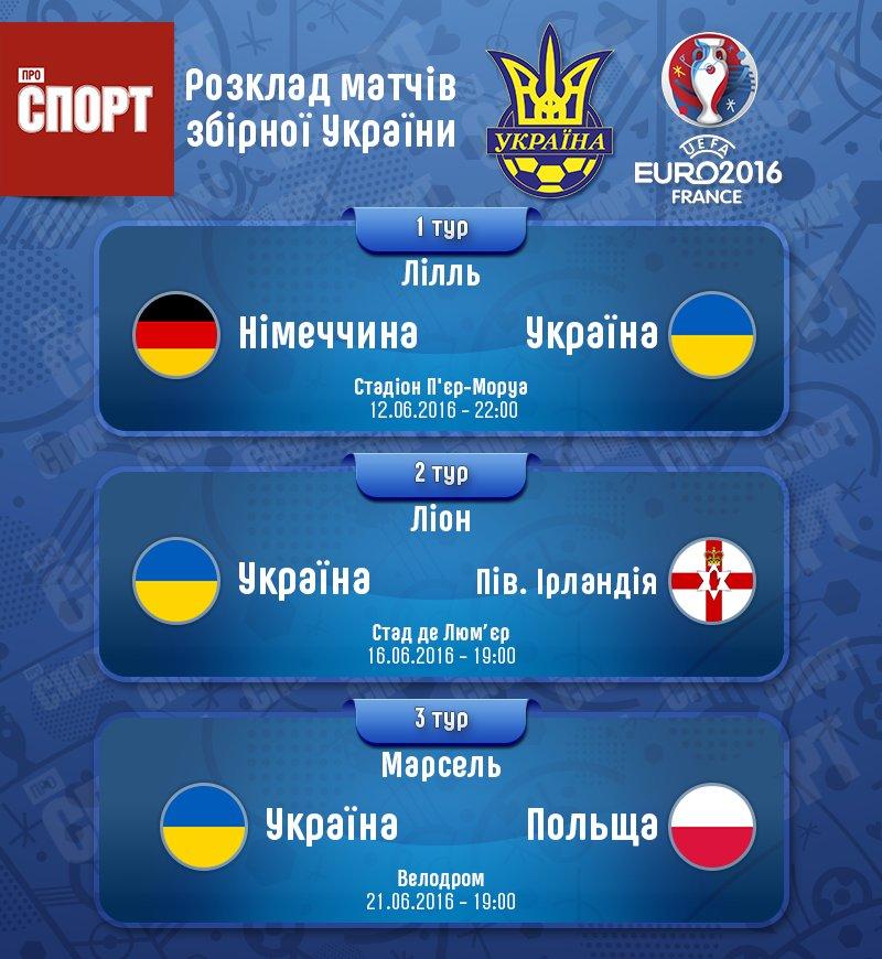 Матчів розклад чемпіонат україни