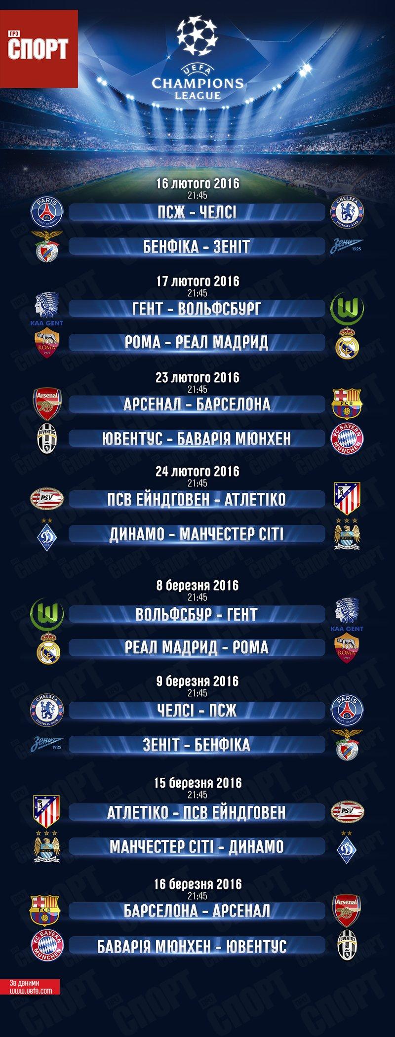 Календар Ліги Чемпіонів